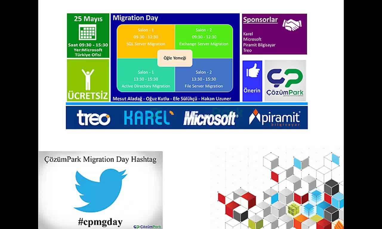SQL Server 2012 Migration - Upgrade Senaryoları